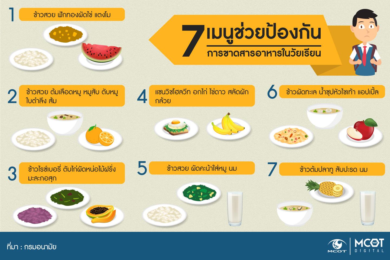 ตารางอาหารง่าย ๆ ของอาหารที่ไม่เกี่ยวข้องสำหรับภาวะพร่อง
